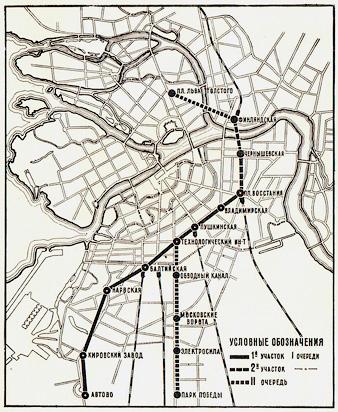 Схема трассы первой и второй