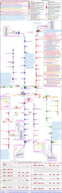 Актуальная схема путевого